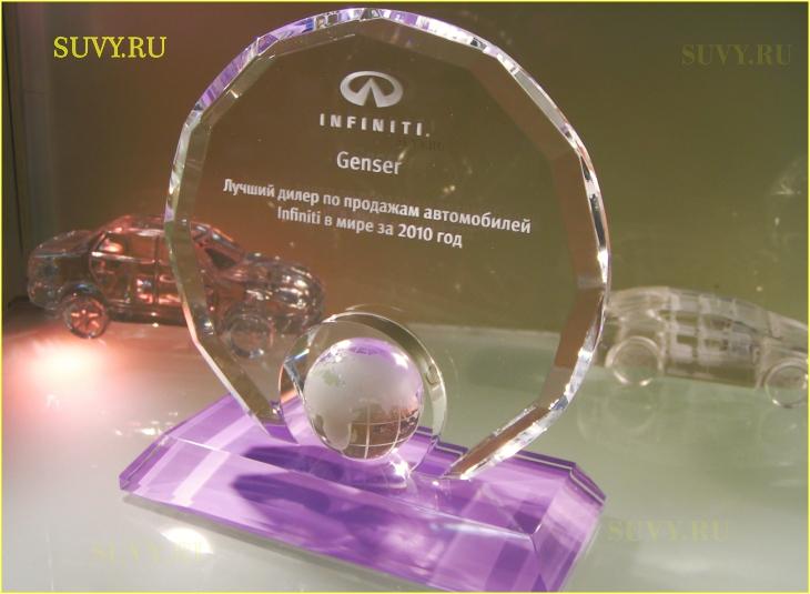Подарок для лучшего дилера по продажам автомобилей Infiniti