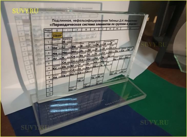 Подарок для химиков - Нефальсифицированная Периодическая таблица химических элементов Д.И. Менделеева.